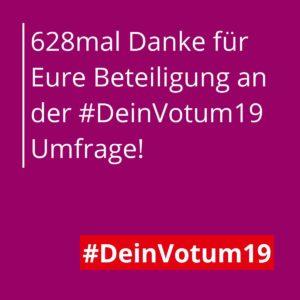 628mal Danke für Eure Beteiligung an der #DeinVotum19 Umfrage!